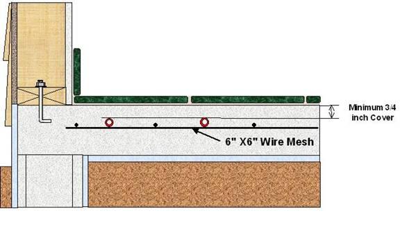 Radiant Floor Concrete Construct